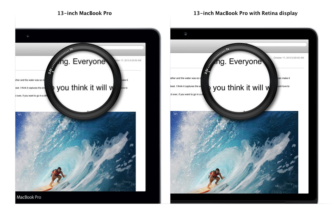 Retina display is it worth it computer hardware - Difference between office professional and professional plus ...