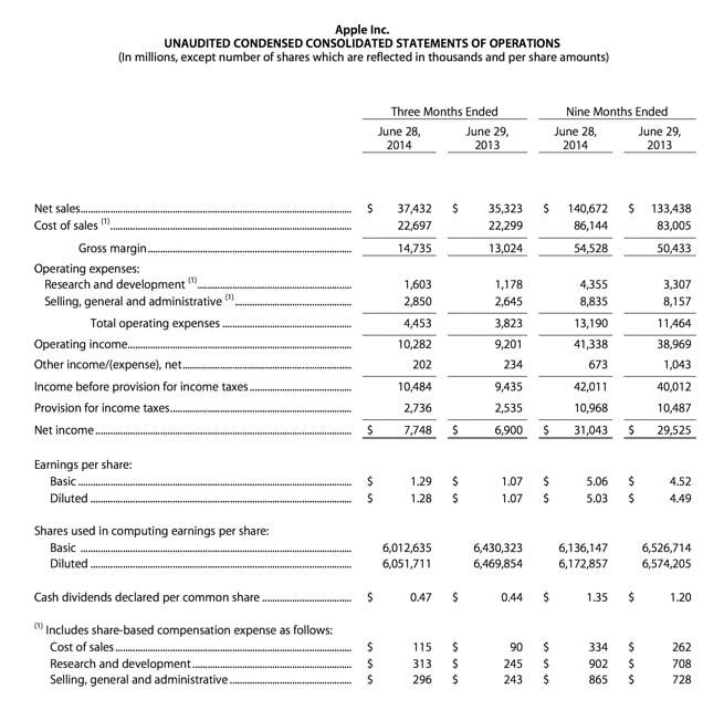 apple-2014-q3-revenue-sheet