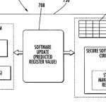 Keyboard finger sensing apparatus patent granted to Apple